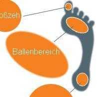 Im ballenbereich drücken diese  - (Schuhe, Kauf, Leder)