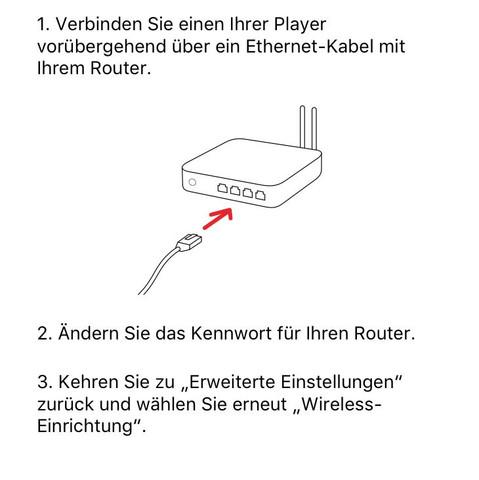 Was ist mit Schritt 2 gemeint? - (Freizeit, Technik, TV)