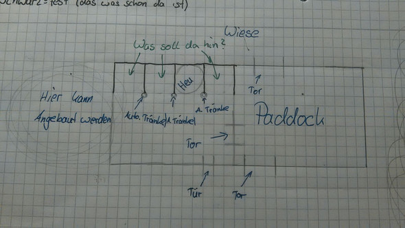Bild 1 - (Pferde, Stall, Planung)