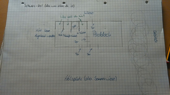 Bild 2 - (Pferde, Stall, Planung)