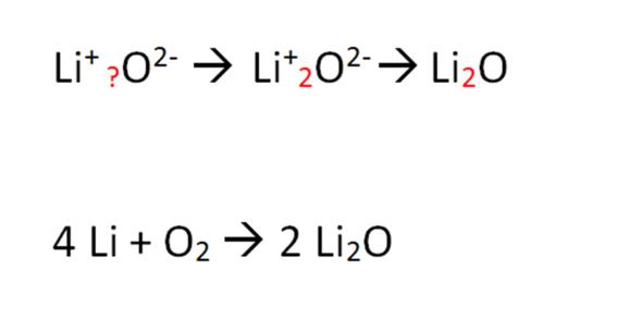 Chemie - (Mathe, Studium, Mathematik)
