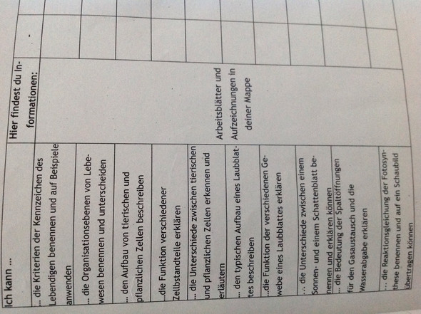 Biologie Checkliste  - (Arbeit, Biologie)