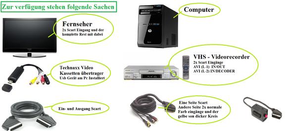 Ich schaffe es nicht meine VHS-Videokassetten zu digitalisieren mit dem Video Grabber, hilfe ...