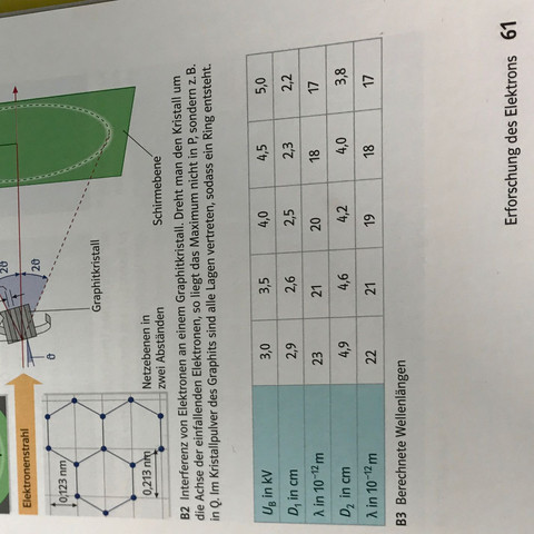Das ist das Bild B3  - (Physik, elekton)