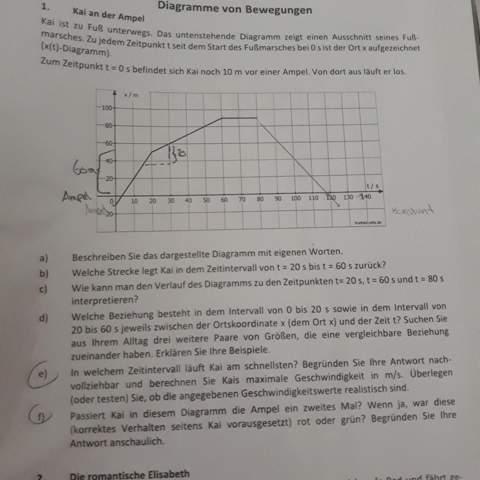 Ich verstehe e und f nicht, könnt ihr bitte helfen?