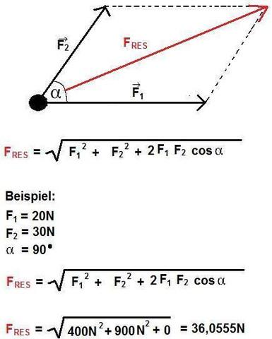 ich w rde gerne mal wie man diese formel vom cosinussatz ableitet mathematik bautechnik. Black Bedroom Furniture Sets. Home Design Ideas