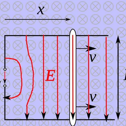 Das Bild stammt von Wikipedia  - (Schule, Physik, Strom)