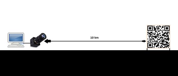 Information mit Lichtgeschwindigkeit übertragen?