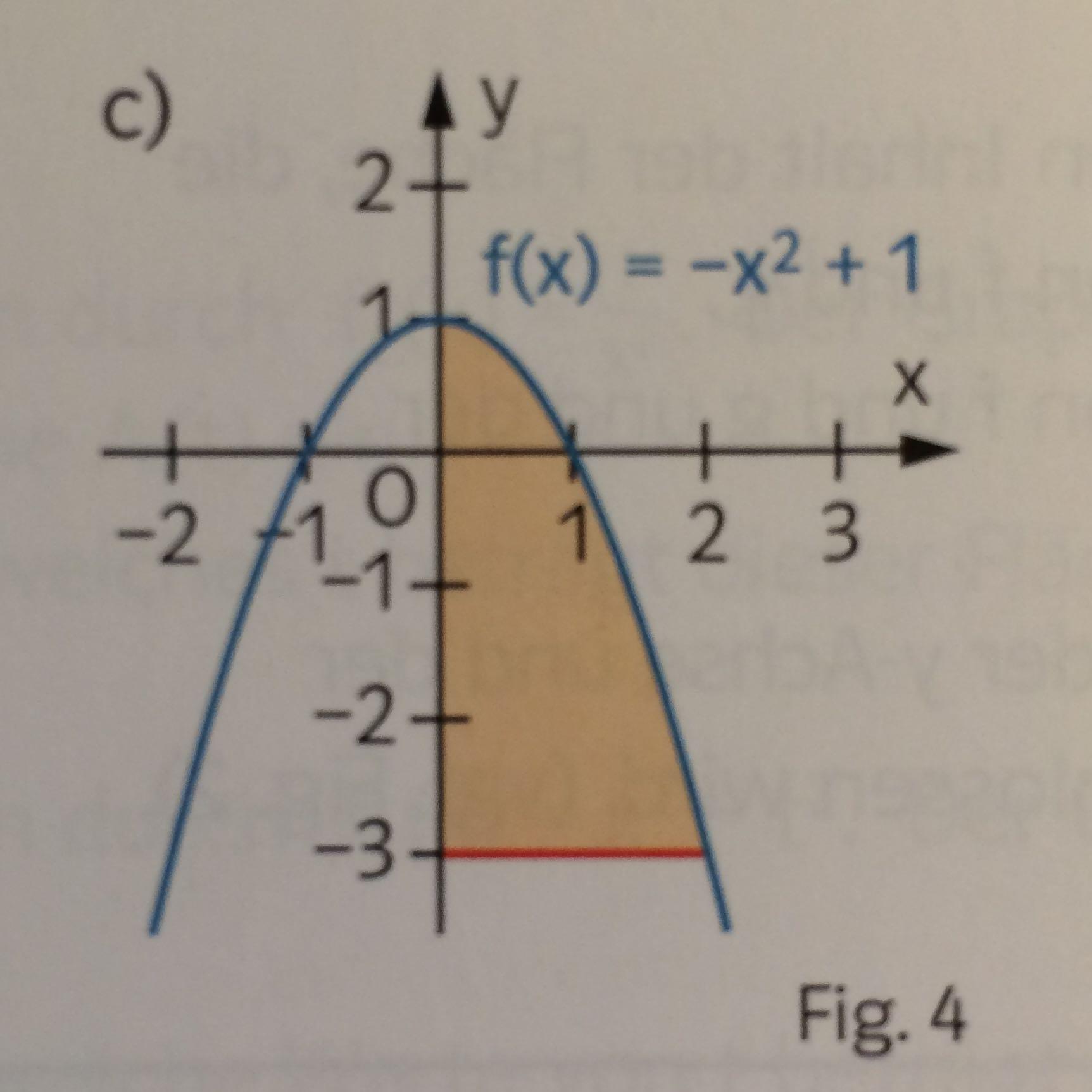 integral wie geht's? (mathe, mathematik, hausaufgaben)