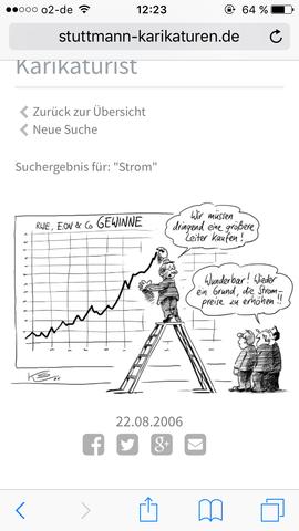 Karikatur Wirtschafslehre - (Wirtschaft, Karikaturinterpretation)