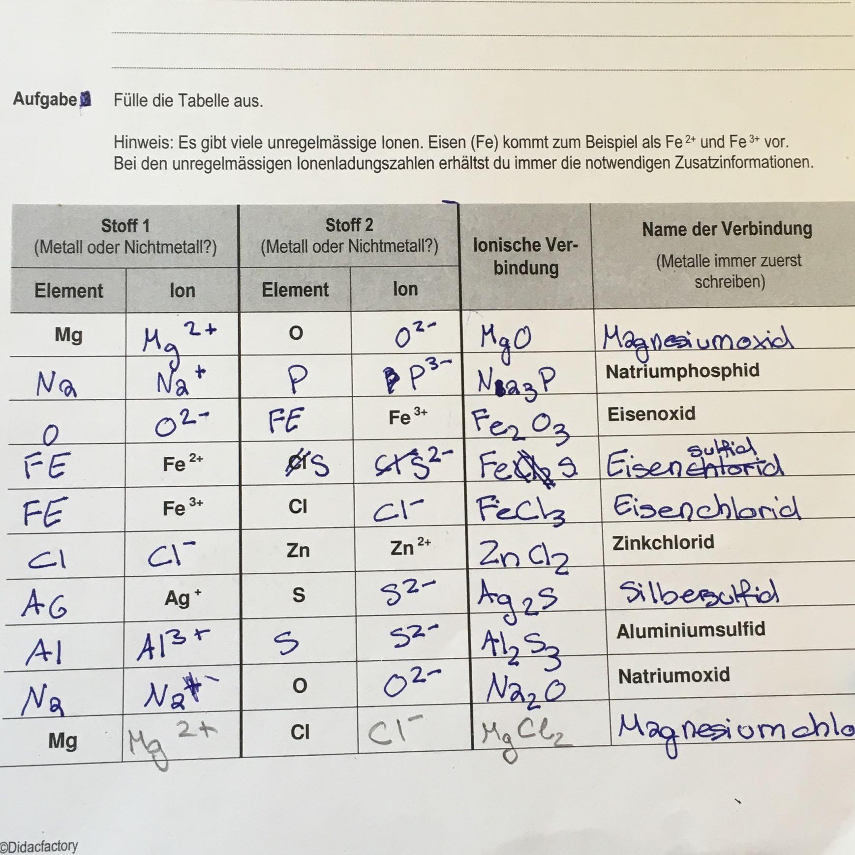 Ionen und Ionische Verdingung? (Chemie)