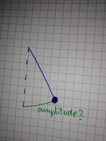 Ist das eine Amplitude?