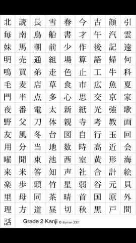 Ist das Japanisch oder Chinesisch?