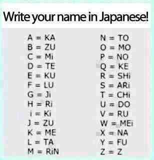 Mein Name Auf Japanisch