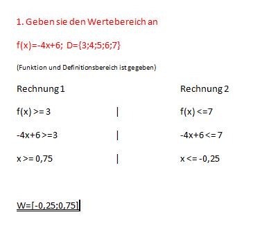 Wertemenge berechnen - (Schule, Mathe, Mathematik)