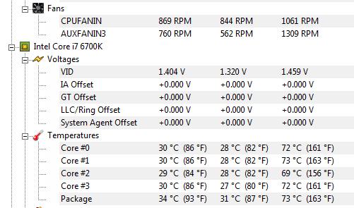 Nach dem Stresstest - (Prozessor, cpu, Temperatur)