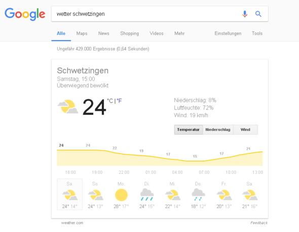 Wetter in Google - (Computer, PC, Internet)