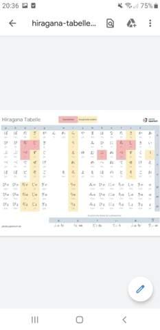 Ist diese Hiragana Tabelle vollständig?