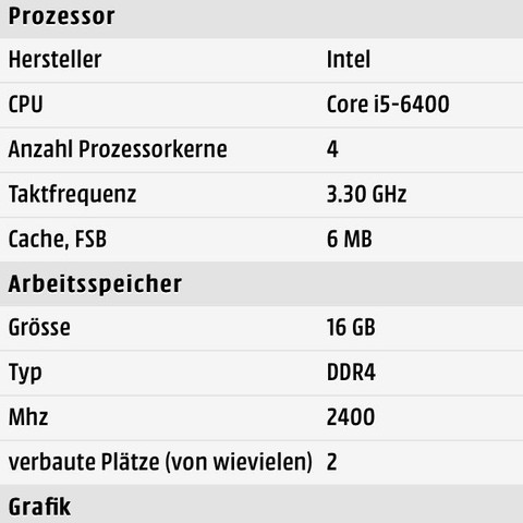 Hier die Daten - (Computer, PC, Gaming)