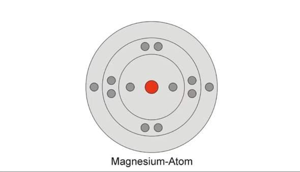 Ist dieses Magnesium Atom richtig?