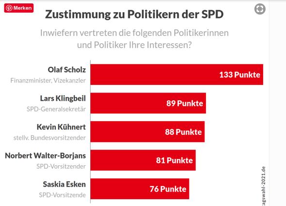 Wahlen 2021 In Deutschland