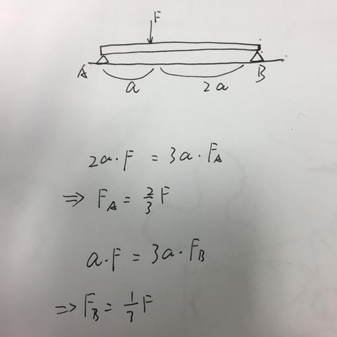 Hier ist das Aufgabe  - (Physik, Kurs, Statik)