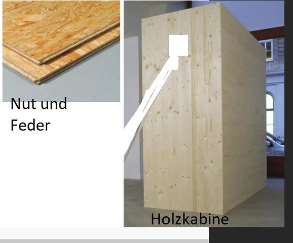 Holzbox - (Technik, Arbeit, Technologie)