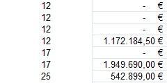 Beispielbild - (Excel, formatieren, Excel 2010)