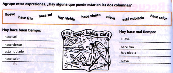 Ist meine SPANISCH HAUSAUFGABE richtig?