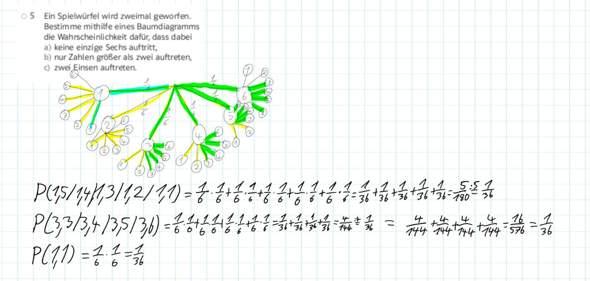 Kann das richtig sein (Baumdiagramm, Mathe)?