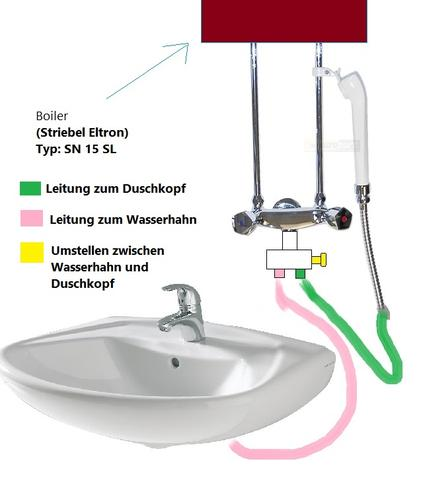 So Soll Es Aussehen   (Bad, Sanitär, Boiler)