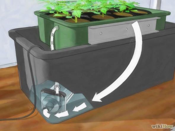 kann ich eine 08/15 Tauchpumpe für eine Hydrokultur verwenden ?