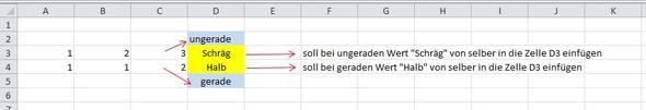 Beispiel der Funktion - (Excel, Funktion, Wert)