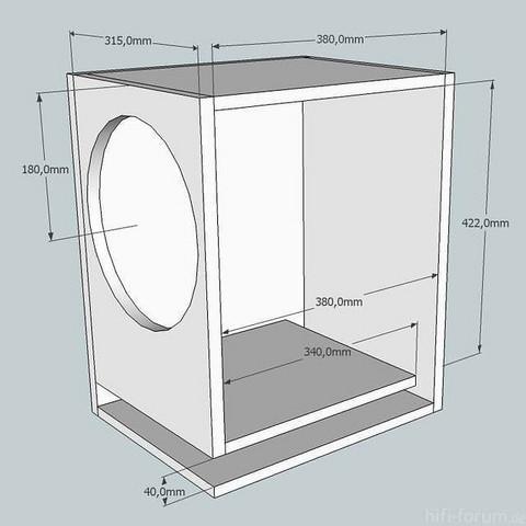 Kann ich meinen Hifonics in das (Bild) Gehäuse bauen?