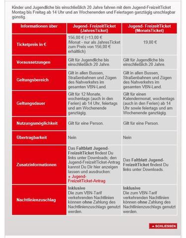 Jugendfreizeitticket Beschreibung - (Ticket, Zug, Deutsche-Bahn)