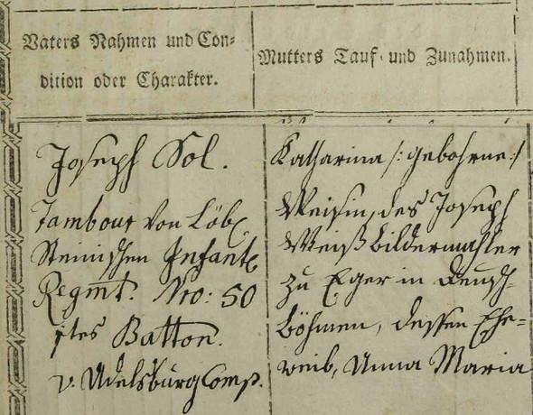 """Kann mir das jemand """"übersetzen""""? - (Österreich, Ahnenforschung, Handschrift)"""