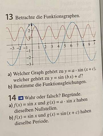 Kann jemand bei Mathe das Thema sinusfunktion helfen?