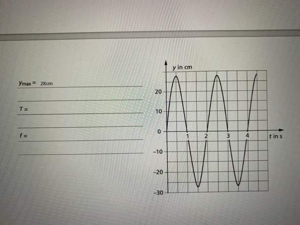 Kann jemand in Physik helfen bitte?