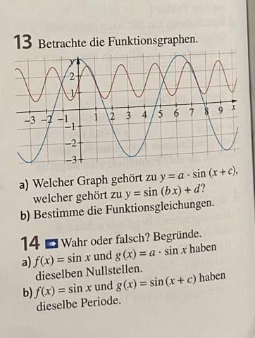 Kann jemand Mathe sinusfunktion helfen?