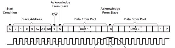 I2C-Protokoll - (Computer, ev3, I2C)