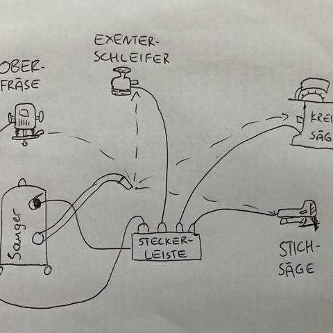Kann man mehrere Geräte an den Staubsauger anschließen?