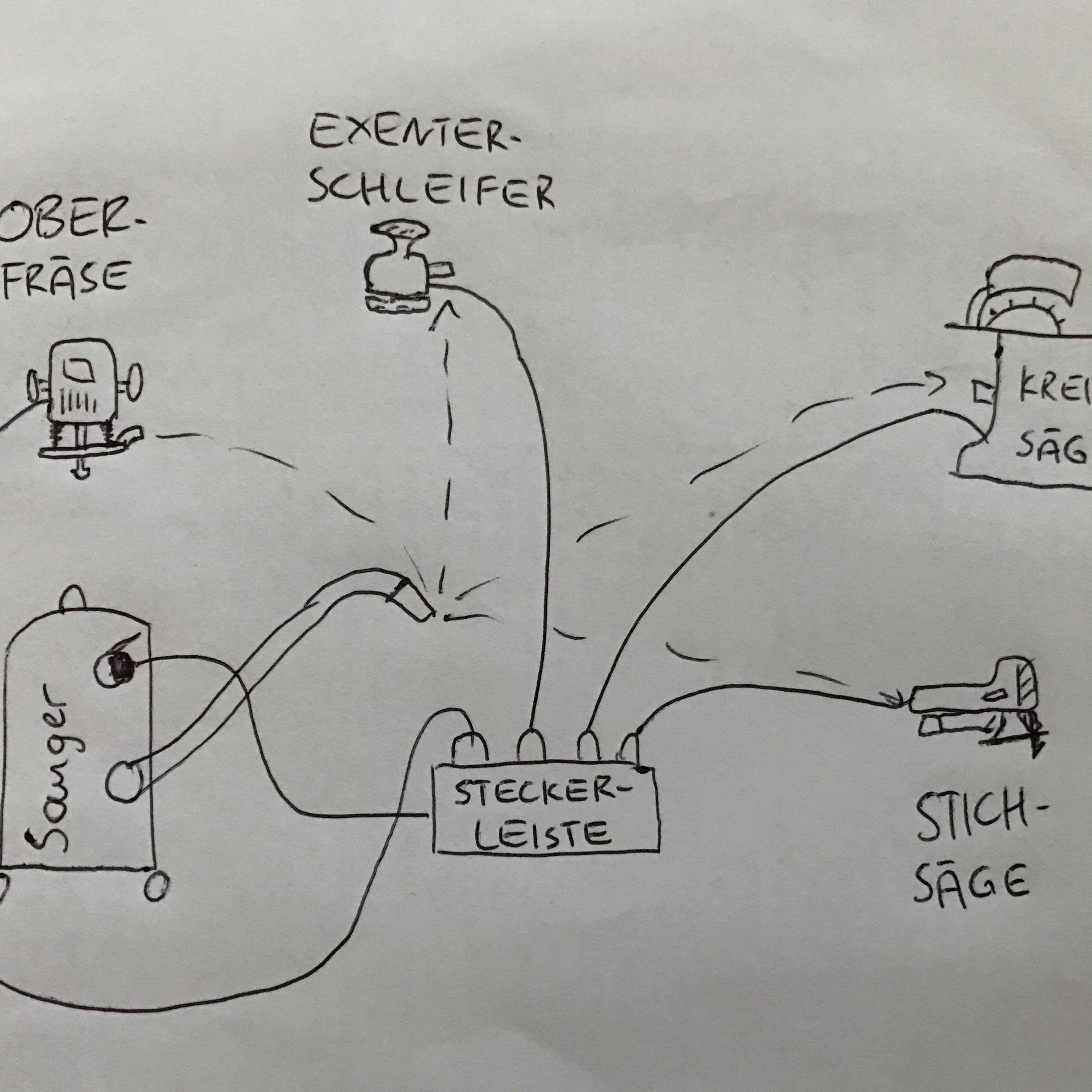 Kann man mehrere Geräte an den Staubsauger anschließen? (Technik ...