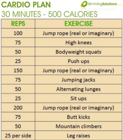 500 kcal Workout - (Sport, abnehmen, Gewicht)
