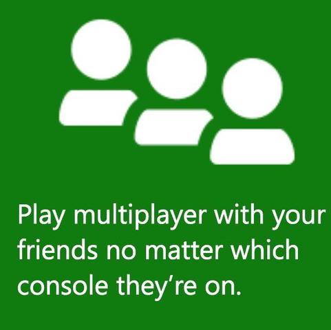 Die Beschreibung auf der Xbox Webseite   - (Freunde, online, Xbox 360)