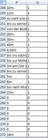 Tabelle Beispiel - (Excel, automatisch, Zellen ausblenden)