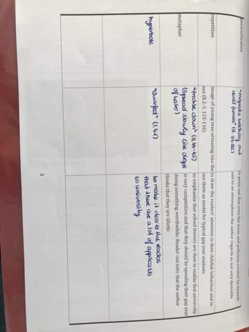 Kann mir bitte jemand bei dem Atikel in Englisch helfen?