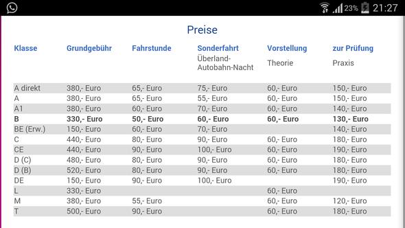 Wie viel kostet bei der Fahrschule Führerschein Klasse B - (Auto, Führerschein, Roller)