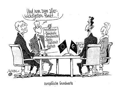 Europäische Grundwerte - (Deutschland, Politik, Wirtschaft)