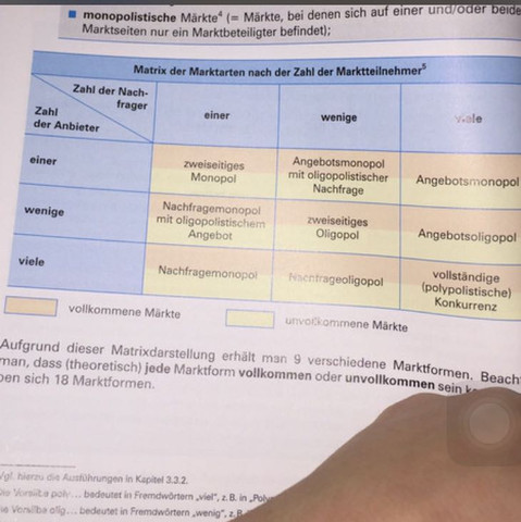 Kann mir einer diese Matrix erklären und was eine Matrix überhaupt ist + Vor- und Nachteile und anderen Beispielen von Matrizen?