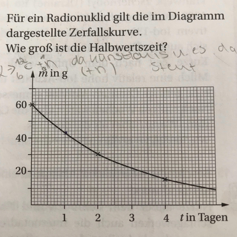 Kann mir jemand bei der Aufgabe helfen (Physik/Halbwertszeit ...
